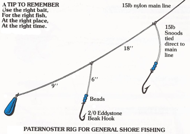 Index in addition 106453 Carolina Rigs Crappie in addition 3 Waying Live Eels Rips Striped Bass as well Walleye Still Fishing Rig as well 79587118391566783. on fishing rigs